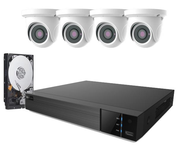 Eyeonet camera kit